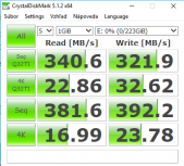 adata-sv620-benchmark