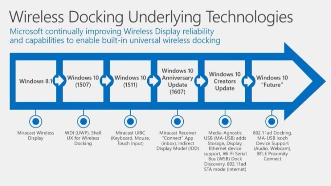 windows-docking